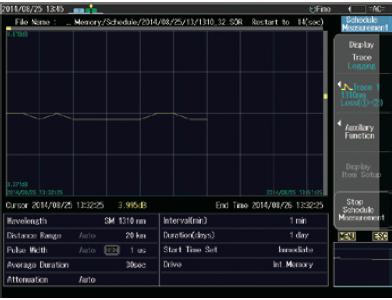 xác định gián đoạn máy đo cáp quang AQ7280
